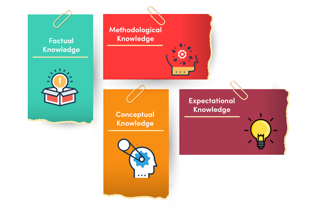 Knowledge Download Free PNG